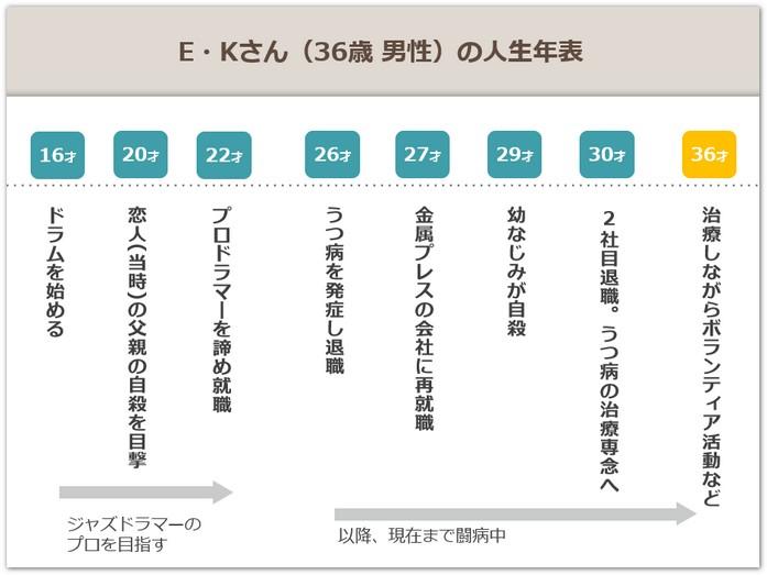 38_history