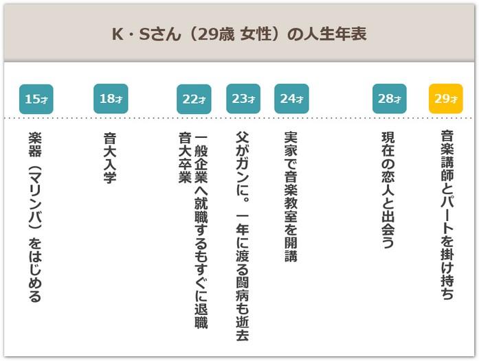 58_history