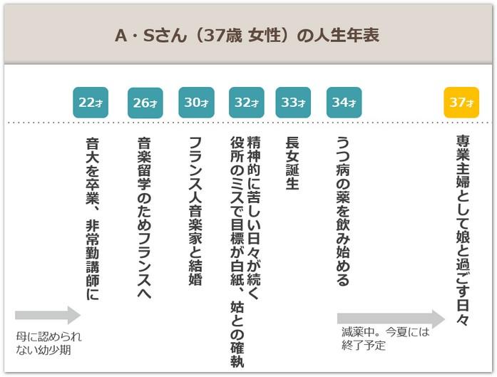 64_history
