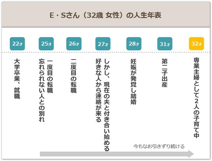 77_history