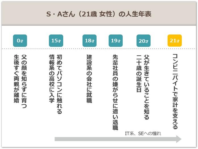 82_history