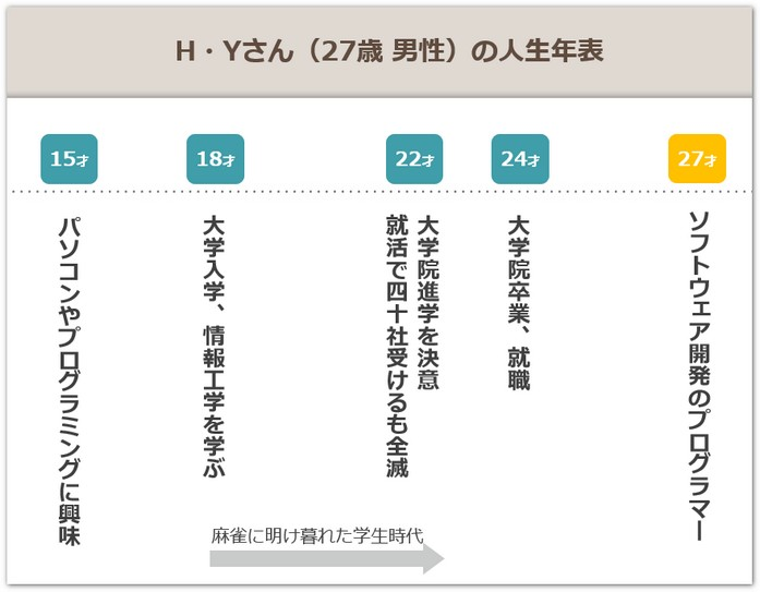 88_history