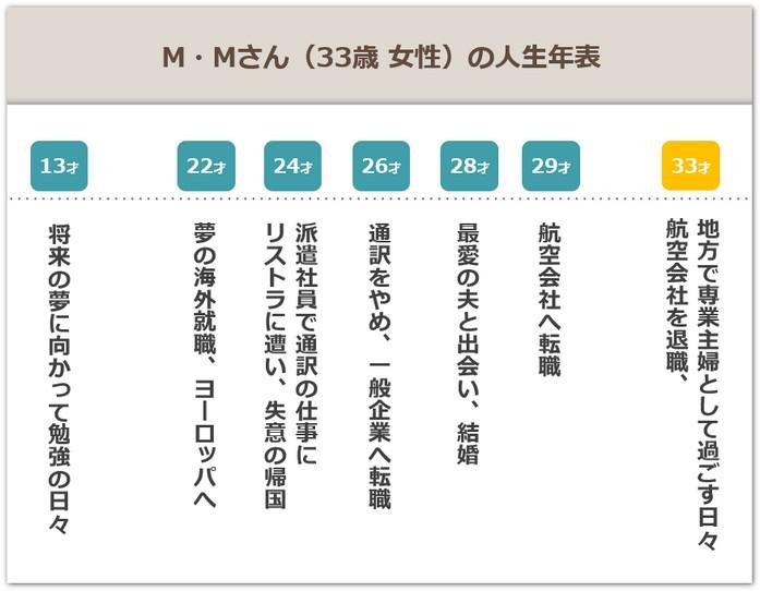 94_history
